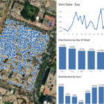 How to Measure Pedestrian Flow with Mobility Data?