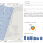 Foot Traffic Data Business Benefits