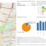 How does Data Analytics improve Outdoor Advertising?